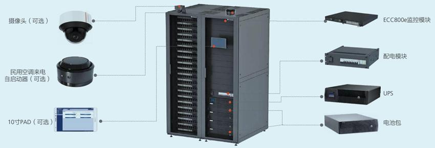 华为FusionModule500微型智能微模块数据中心系统架构与组成