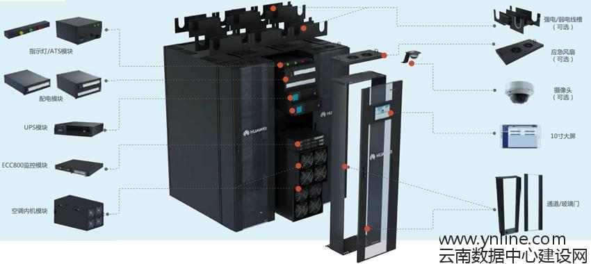 华为FusionModule800智能微模块数据中心系统架构与组成