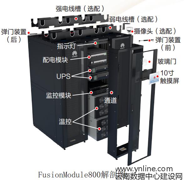 华为FusionModule800解剖图